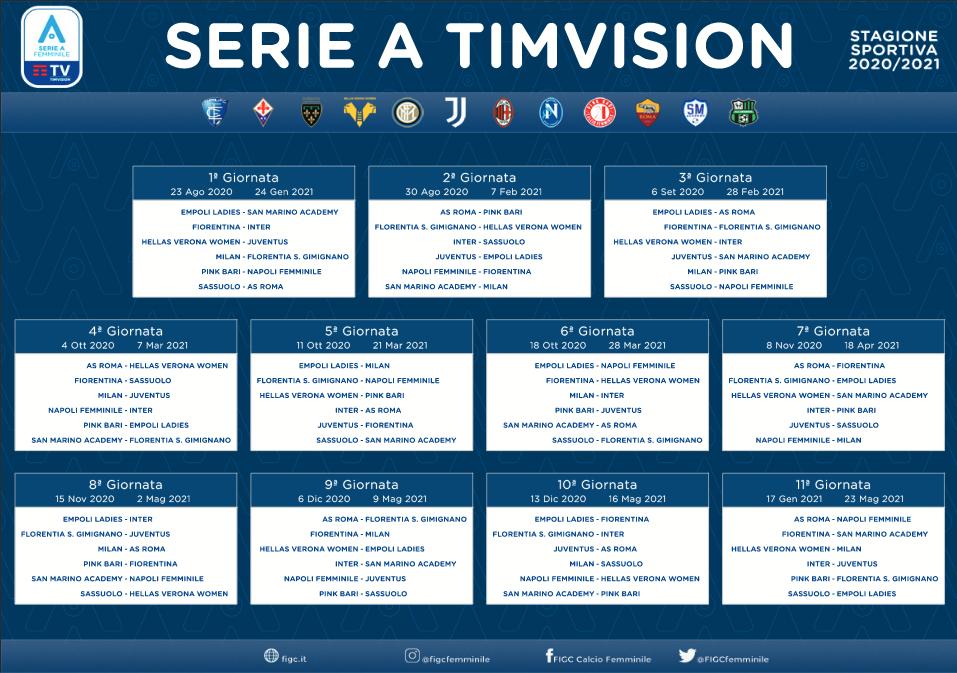 Campionato Femminile: ecco il calendario ufficiale   MundoNapoli